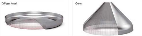 圆形,锥形封头成型机(图1)